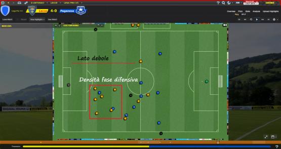 Lecce - Fase difensiva 2