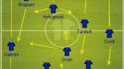 Schema tattico Italia di Bearzot