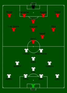 Formazioni Milan-Liverpool 2005