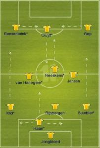Olanda-1974