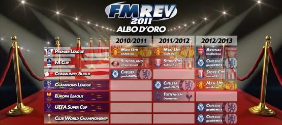 FMREV 2011 - Albo d'oro