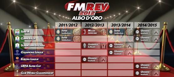 FMREV 2012 - Albo d'oro