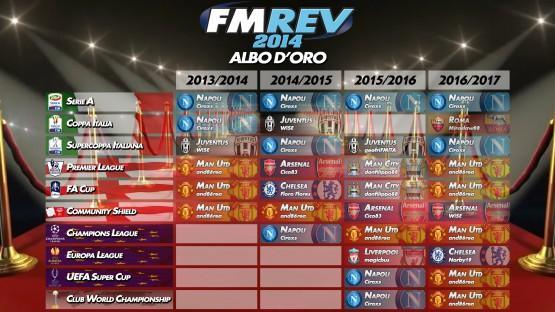 FMREV 2014 - Albo d'oro
