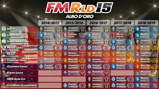 FMRLD15 - Albo d'oro