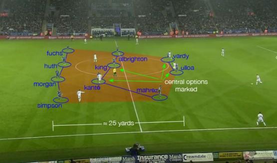 4-4-2_Ranieri_Leicester_Fase_difensiva